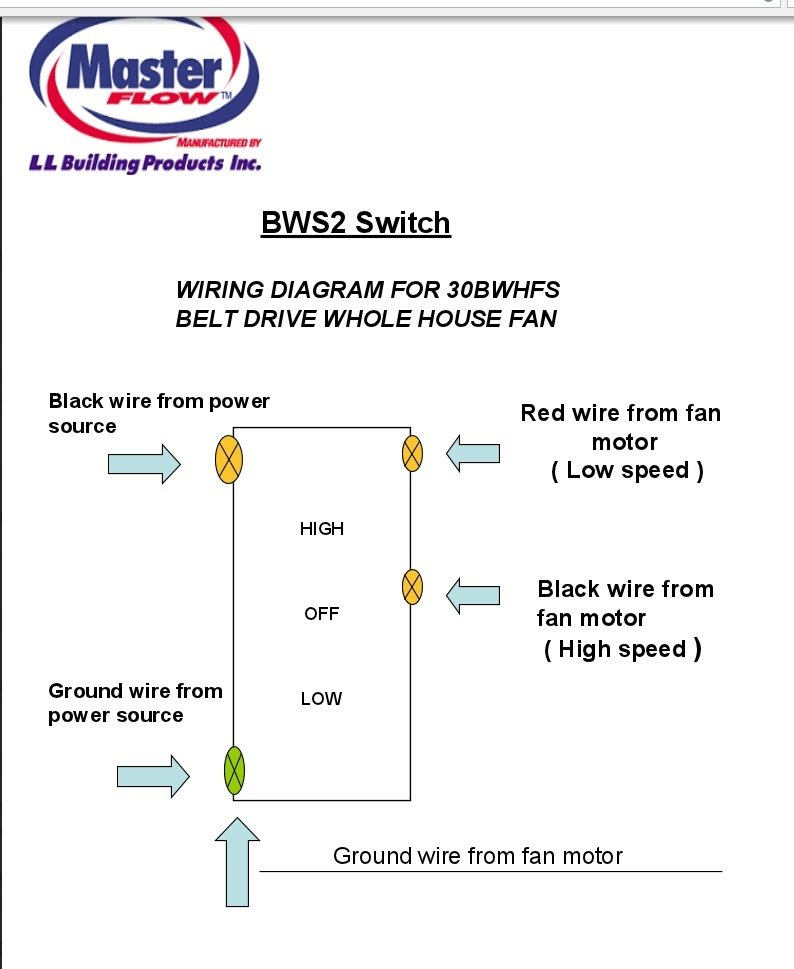 31 Master Flow Attic Fan Wiring Diagram