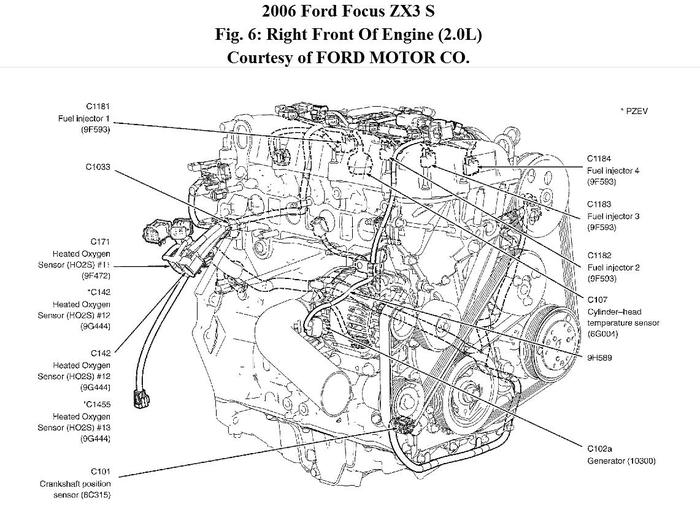 2000 ford focus zetec engine diagram wiring circuit ford focus 1 6 tdci engine diagram ford wiring diagrams instructions rh bahu co 200 ford focus engine diagram 2003 ford focus hose diagram publicscrutiny Image collections