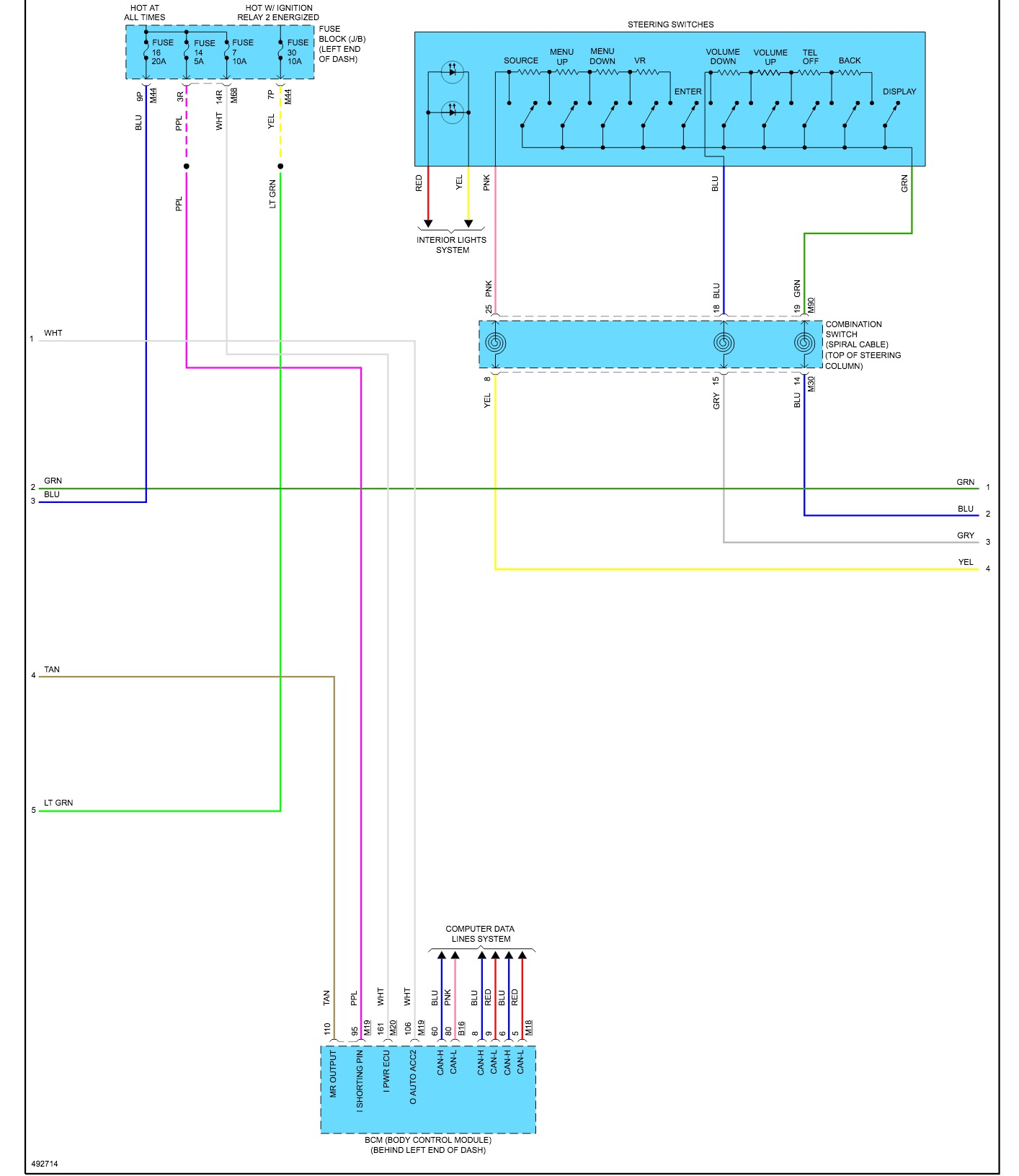 General Navigation Wiring Diagram