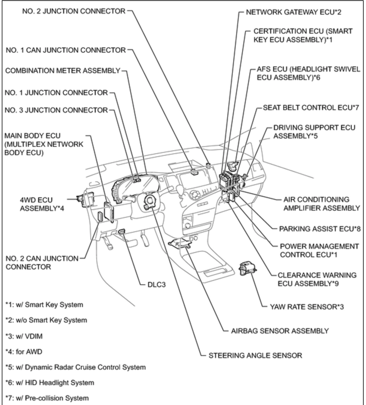 Toyota Sienna Service Manual: Zero Point Calibration of Yaw Rate Sensor Undone