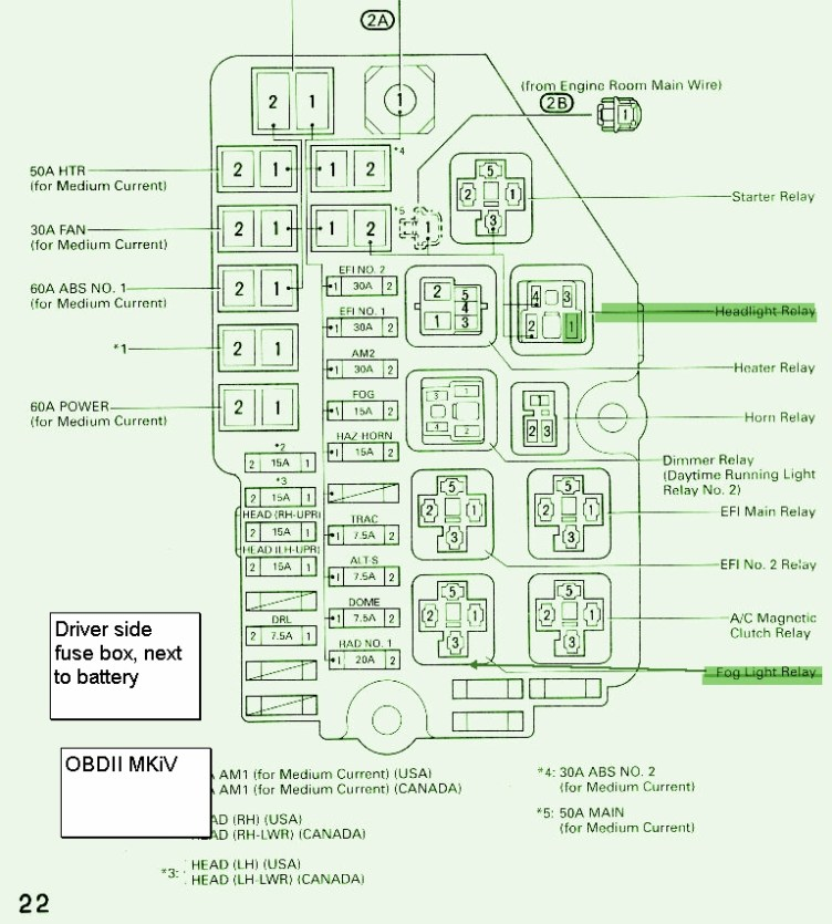 2013 toyota tacoma fuse diagram wiring diagrams 2012 toyota tacoma headlight wiring diagram 2012 toyota tacoma fuse diagram #9