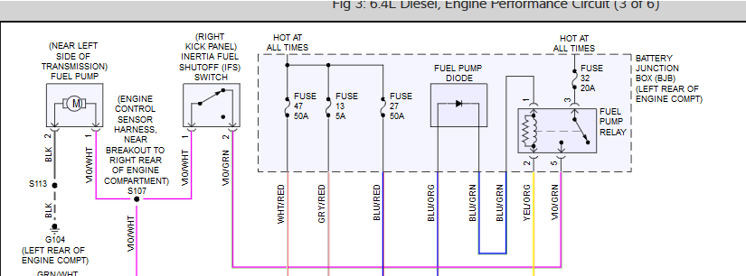 2010 Ford F3 50 6 4 L diesel won't start have six Psi from low