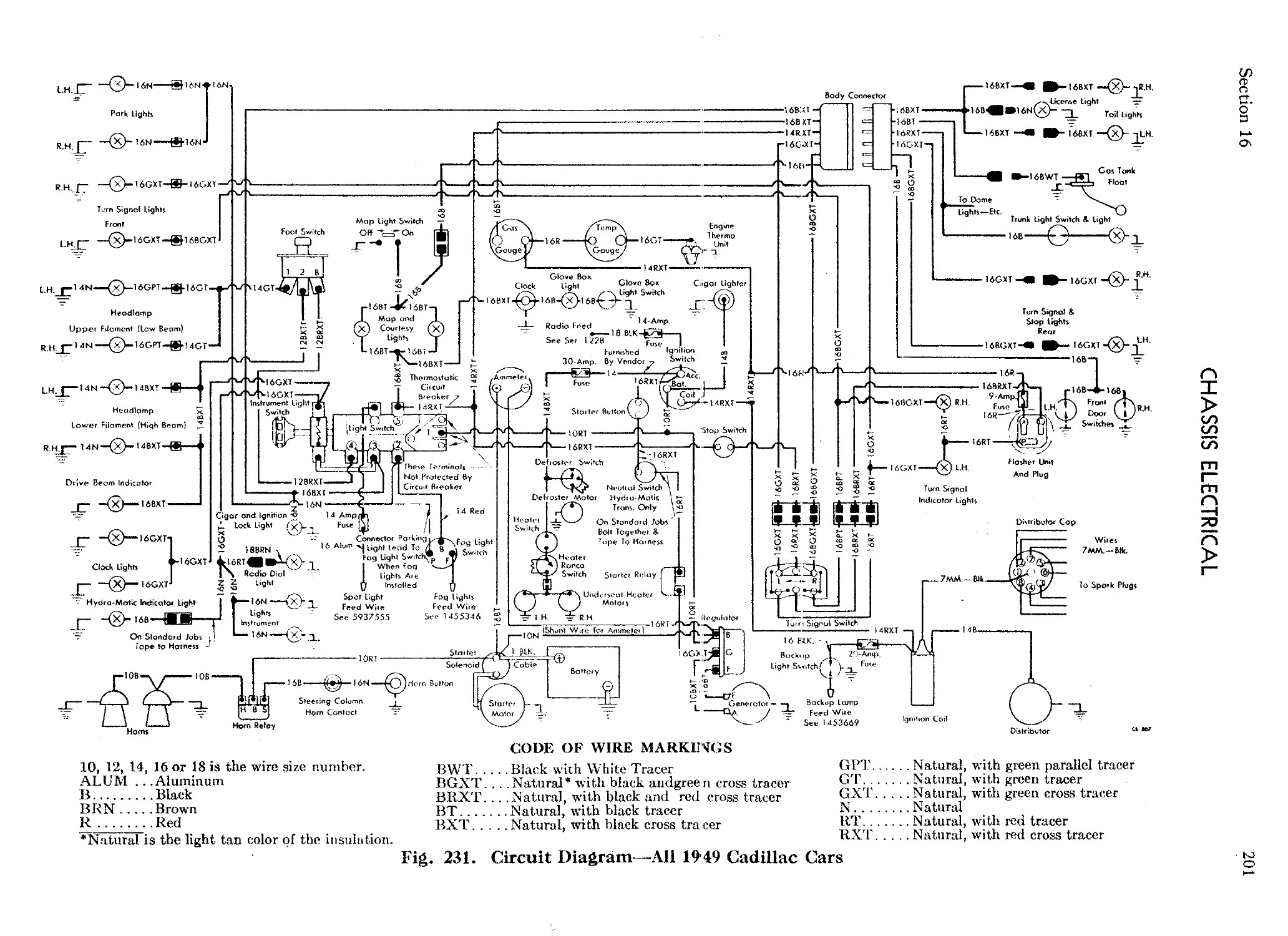 Ab Wiring Cadillac - Wiring Diagram Networks