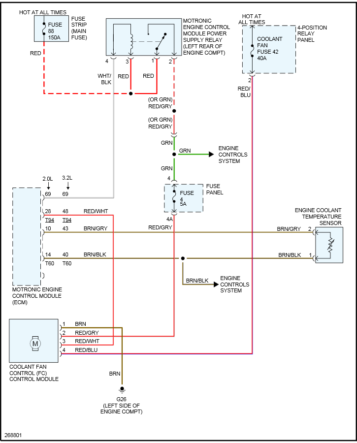 [SCHEMATICS_44OR]  I need the wiring diagram for the ac fan module. Audi a4 | 2001 Audi Tt Cooling Fan Wiring Diagram |  | JustAnswer