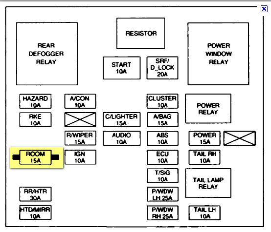 2009 Kia Sedona Fuse Box Schematic Diagram