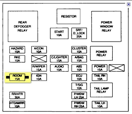 diagram as well 2004 kia sedona fuse panel diagram moreover 2004 kia  06 sedona fuse diagram wiring diagram go 2009 kia spectra fuse diagram parking light fuse located