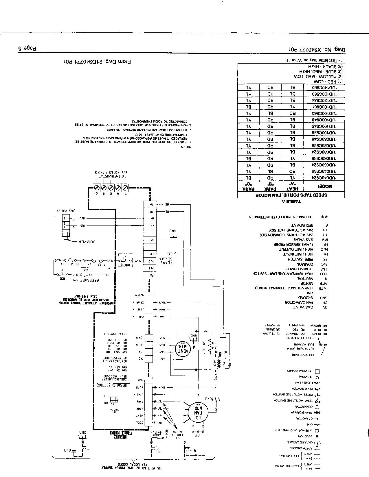 White Rodgers Module Wiring Diagram - 2004 Bmw 325i Fuse Box Diagram | Bege Wiring  Diagram | White Rodgers Module Wiring Diagram |  | Bege Wiring Diagram