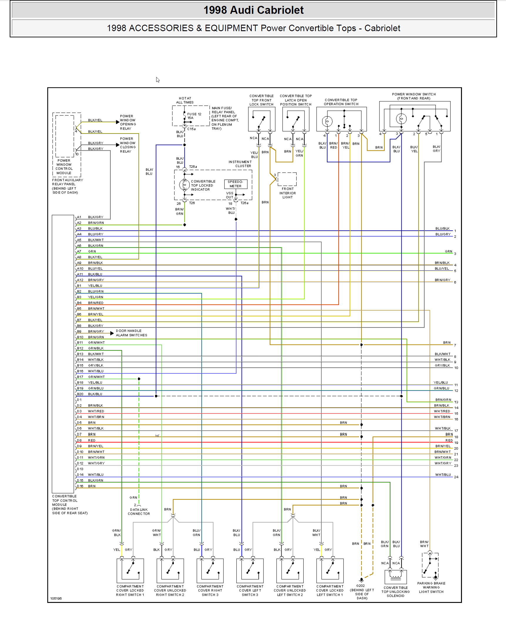 audi cabriolet wiring diagram the top has always work fine on my 1998 audi cabriolet but ...