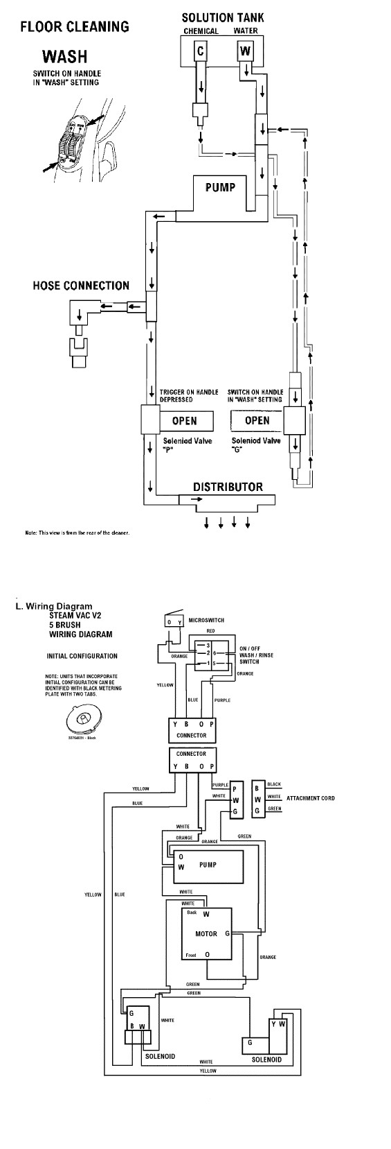 2012 11 17_032646_hoover_steamvac_ii i have a hoover steamvac dual v carpet cleaner f7412 900 the rug doctor wiring diagram at webbmarketing.co