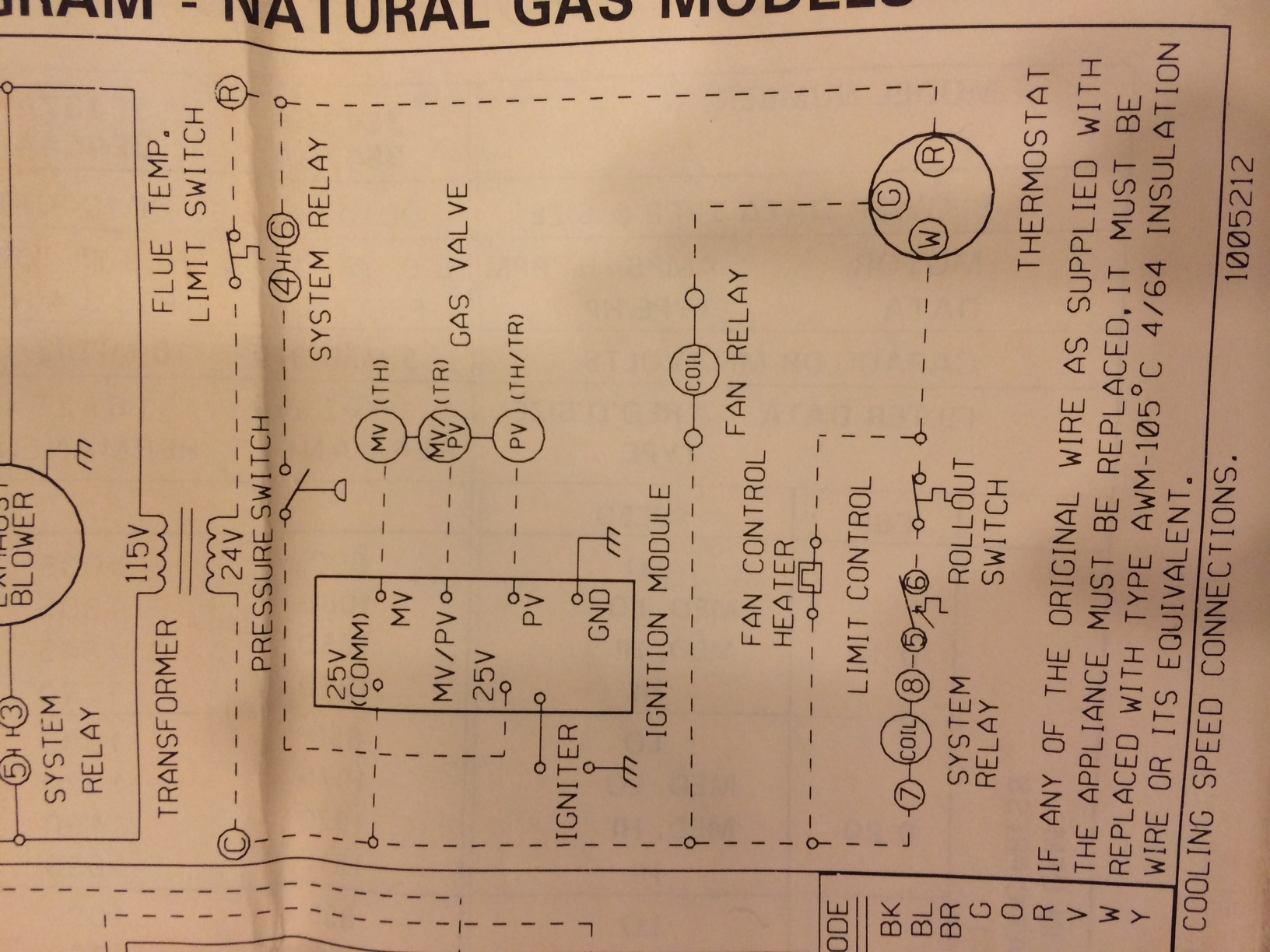Wiring Diagram For Furnace Igniter on parts for furnace, fuel pump for furnace, valve for furnace, exhaust for furnace, sensor for furnace, fuse for furnace, switch for furnace, control panel for furnace, generator for furnace, thermostat for furnace, motor for furnace, solenoid for furnace, regulator for furnace, earthing system for furnace, timer for furnace, wiring-diagram older furnace, air cleaner for furnace, relay for furnace, capacitor for furnace, oil pump for furnace,