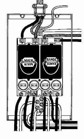i have an old 60 amp box with the main on one side and a range (3 how to change a glass fuse at 100 Amp Fuse Box Diagram