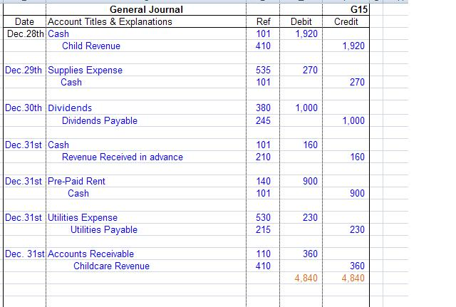 my journal and my adjusted entries balance up when entering into