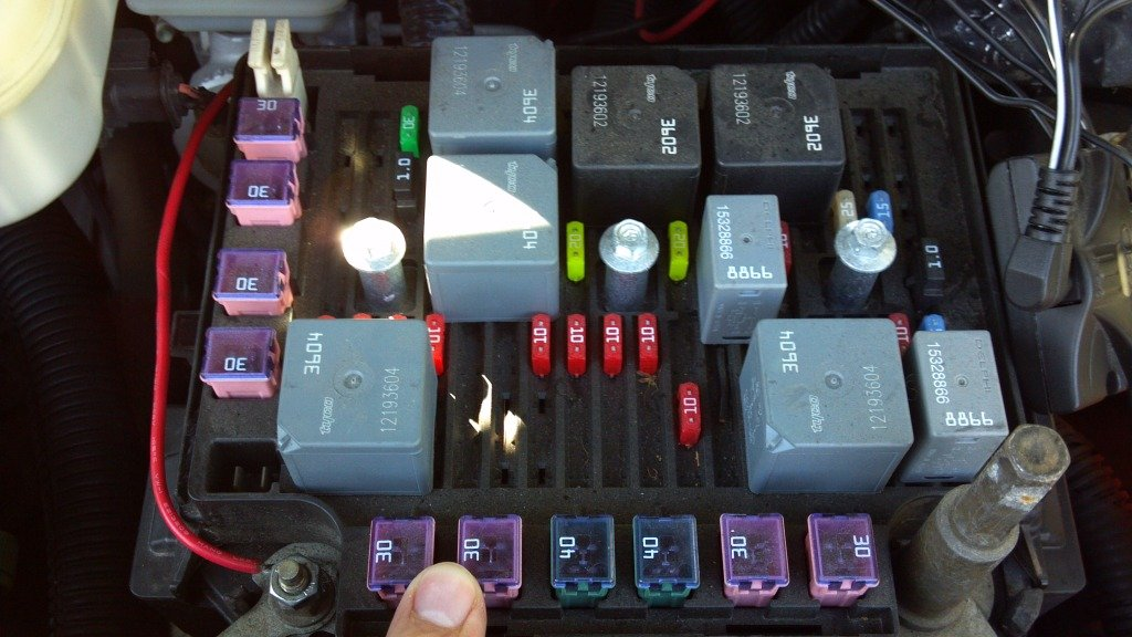 Saturn Ion Fuse Box Removal. Saturn. Wiring Diagrams Instructions
