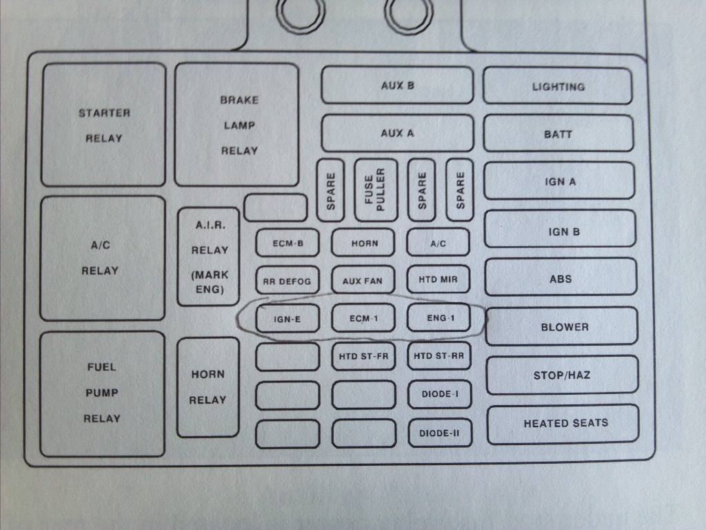 99 Tahoe Fuse Panel Diagram - Library Of Wiring Diagrams •
