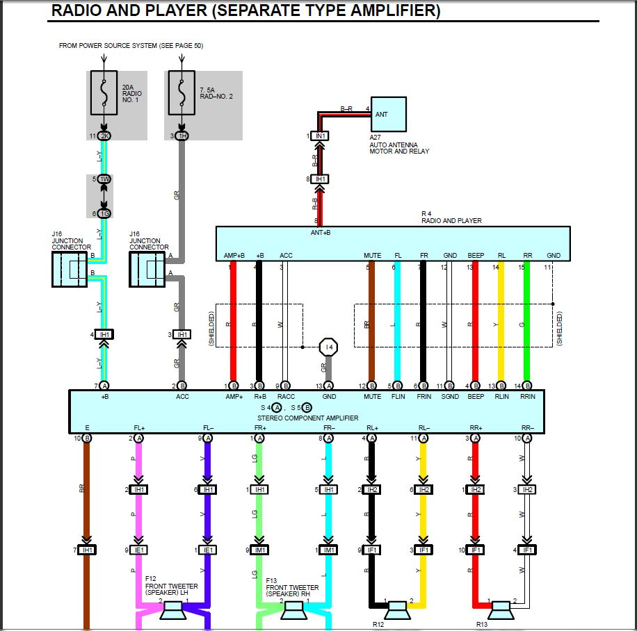 Radio Wiring Diagram For 1997 Camry - WIRE Center •