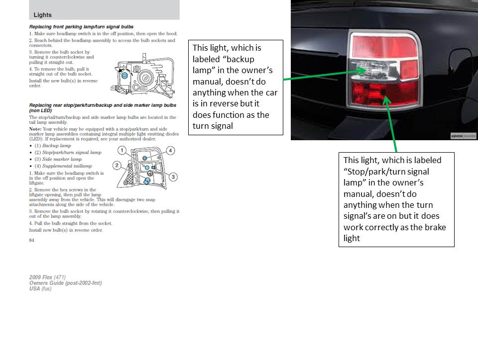 2012 06 25_195158_slide1 s f01 justanswer com jacustomerc2v6ep49 2012 2009 ford flex fuse box diagram at reclaimingppi.co