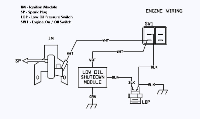 I Need A Wiring Diagram For A Series 1150  250cc   2013