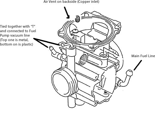 1985 corvette vacuum hose diagrams chevrolet engine vacuum
