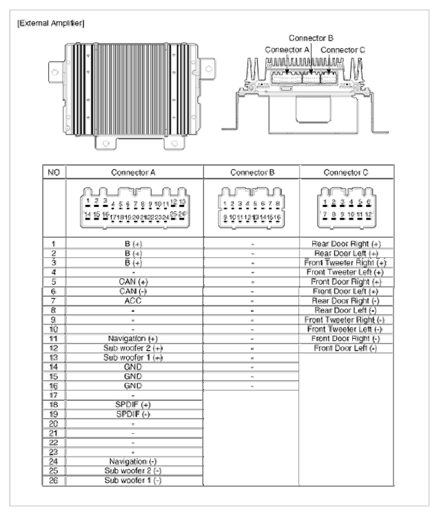 2014 03 11_153901_connexion_ampli_origine i have a kia sportage 2010 with premium factory head unit and amp 2006 kia sorento radio wiring diagram at crackthecode.co