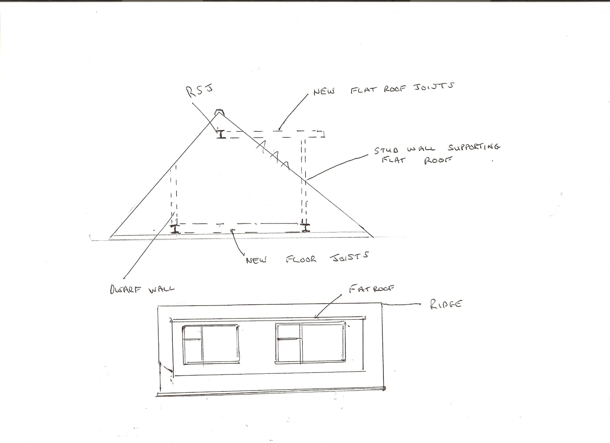 I am doing a loft conversion and need calculations for size of rsj