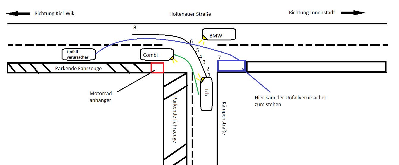 Fein Verkehrsunfall Skizze Zeitgenössisch - Elektrische Schaltplan ...