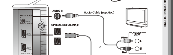 Audio connection type