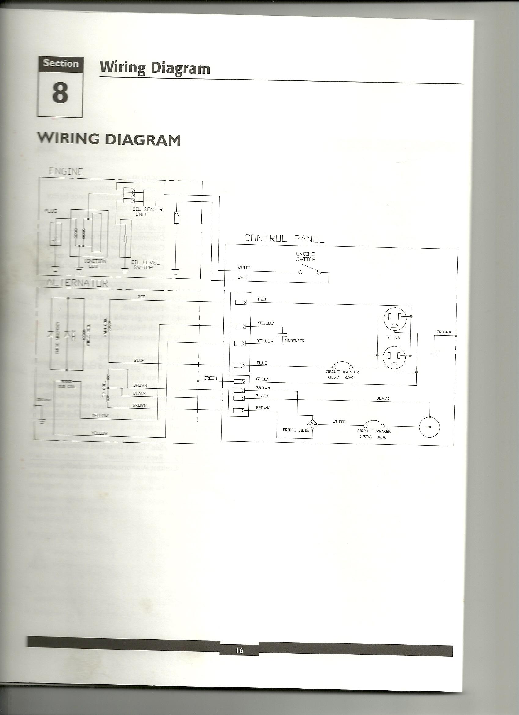 Troy Bilt Generator Wiring Diagram Trusted Diagrams Schematic 030247