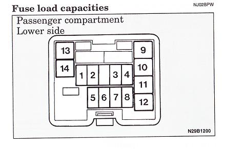 2012 02 17_220553_fuses power sideview mirrors not working and can't find fuse 1999 mitsubishi montero sport fuse box diagram at soozxer.org