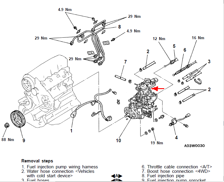 My Mitsubishi L200 (automatic, diesel, 2002) is leaking fuel