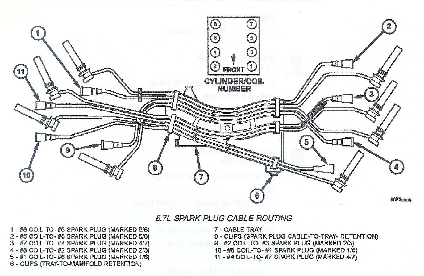 5 7 Hemi Ignition Wiring Diagram | Wiring Liry  Spark Plug Wire Diagram on
