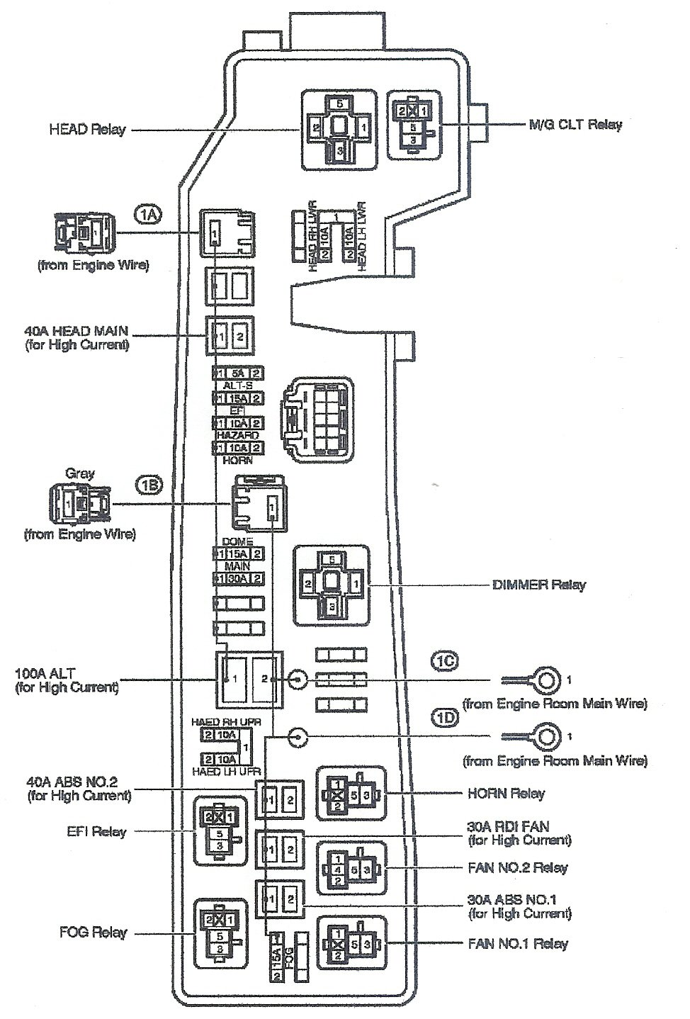 2005 Toyota Corolla Fuel Pump Wiring Diagram