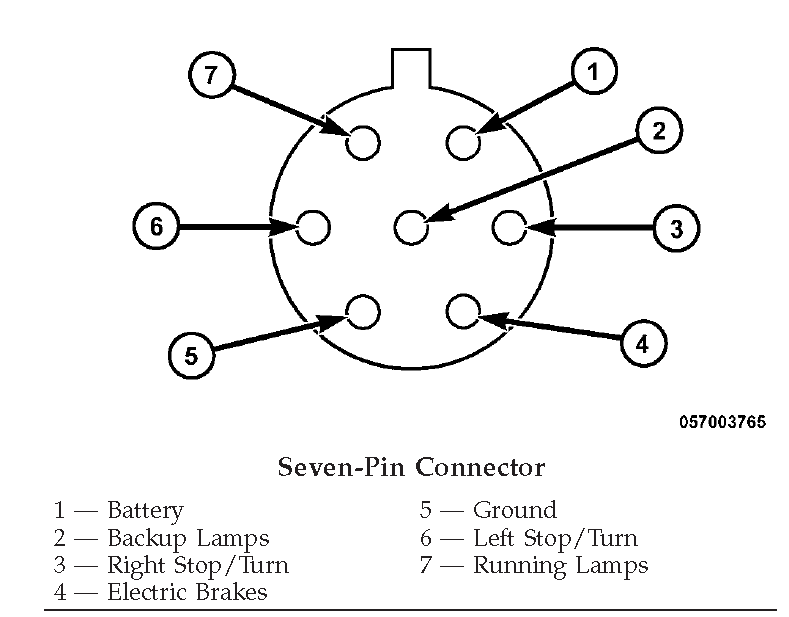 Funky 7 Pin Connector Pictures - Wiring Diagram Ideas - blogitia.com