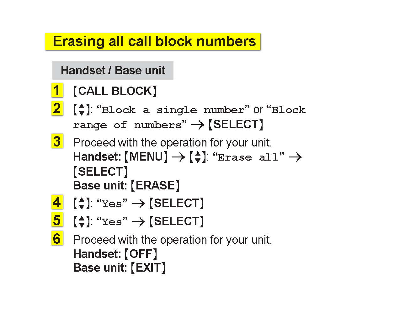 How To Unblock All Blocked Numbers On Panasonic Phone ...