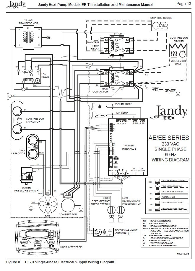 I was reading your dialogue with a Customer regarding how to ... Jandy Actuator Wiring Diagram on