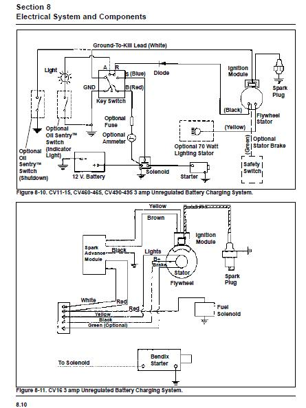 I need an electrical diagram for a 14.6 hp Kohler mower ... Kohler Cv S Wiring Diagram on kohler ch11s wiring diagram, kohler cv13s wiring diagram, kohler m16s wiring diagram, kohler cv15s wiring diagram,