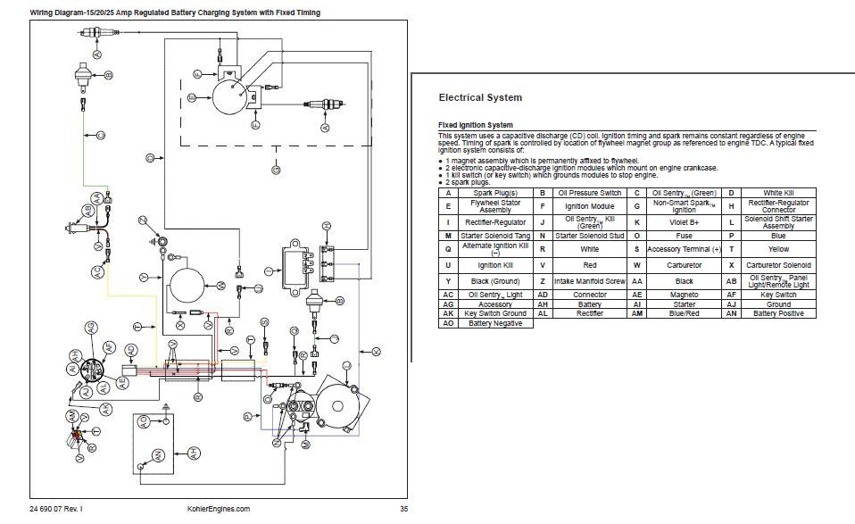 3206 cub cadet wiring diagram wireing diagram for 24 hp 1050 club cadet 24hp kohler engine 2013  hp 1050 club cadet 24hp kohler engine