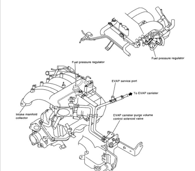 Need vacuum line diagram for 2001 Nissan xterra 3.3l vg33e. Where does the  metal tube coming off the transmission hookJustAnswer