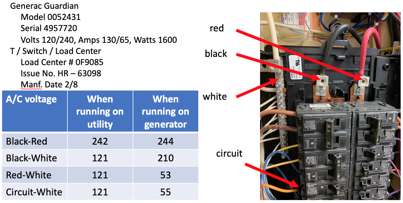 generator_load_panel_voltages.png