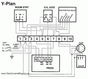 Drayton 3 Port Valve Wiring Diagram. . Wiring Diagram on radiant mixing valve piping diagram, wiring a toggle mini switch on a guitar, taco 3 wire zone valve wiring diagram, wiring honeywell zone control valve, honeywell zone valve wiring diagram,
