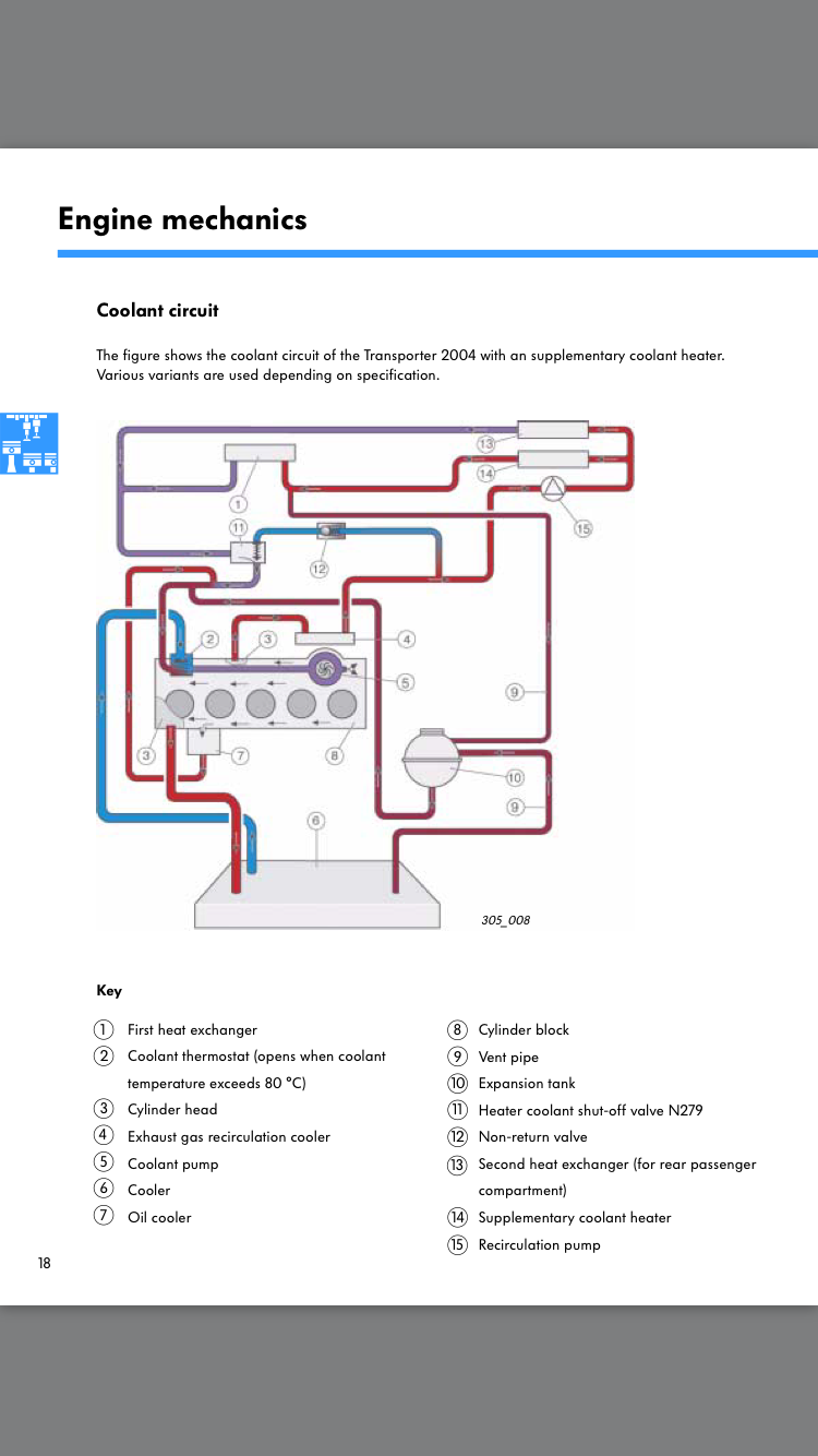 I Have A Vw T5 25 Tdi Pd And Suddenly It Started To Blow Only Heat Engine Block Diagram Img 0305