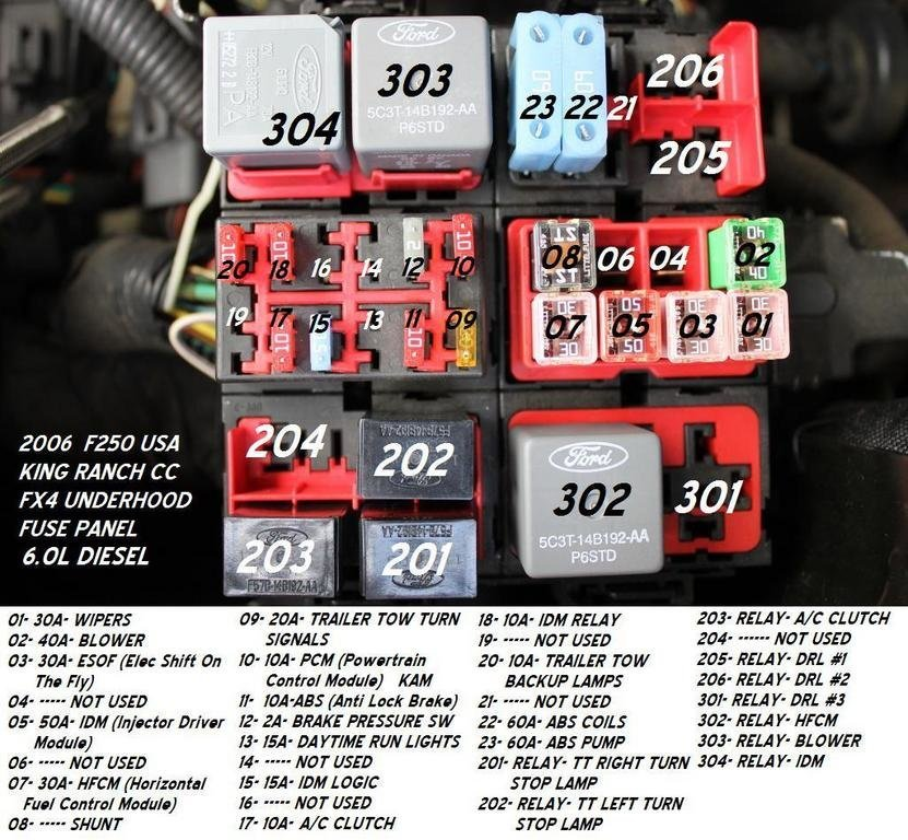 ford 6 0 fuse diagram online manuual of wiring diagram  2006 ford f350 6 0 fuse panel diagram #4