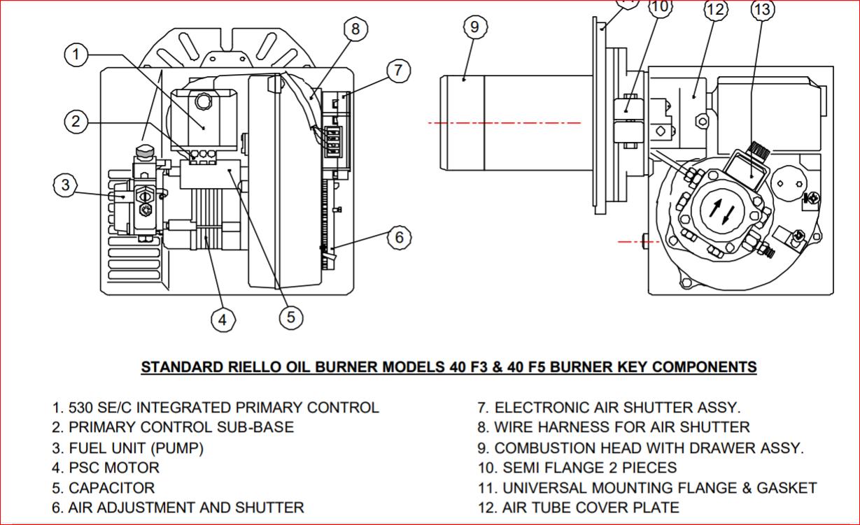 Oil Burner Wire Harness | Online Wiring Diagram on