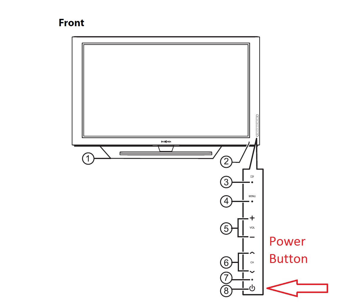 How do i turn on a insignia ns-50p650a11 without remote