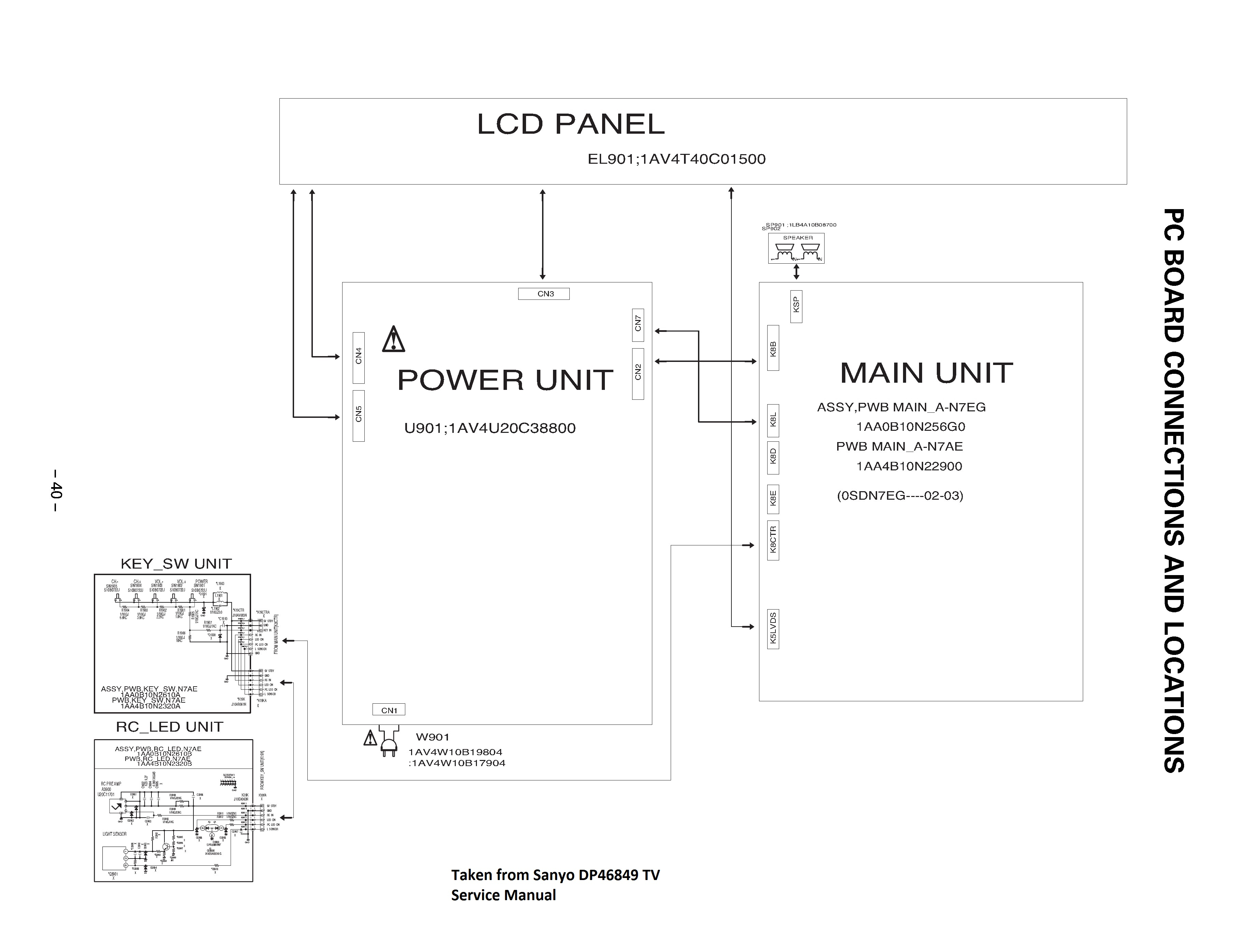 Is there a diagram of where the cables go on a Sanyo DP 46849 LCD TV? | Sanyo Tv Wiring Diagram |  | JustAnswer