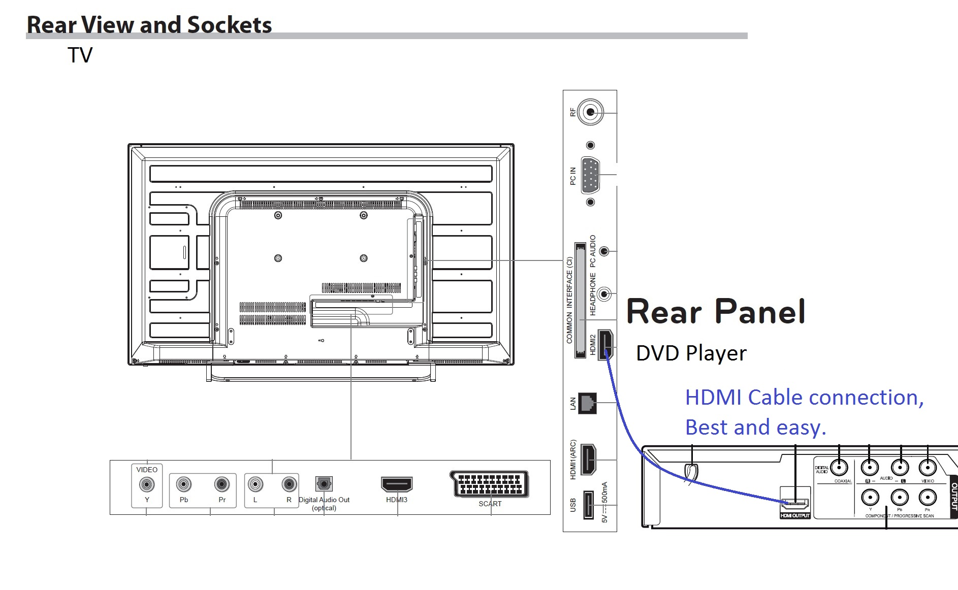 can we have a diagram jvc lt