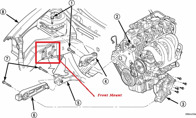 How Do I Remove And Install The Front Motor Mount On A 2003 Dodge Neon