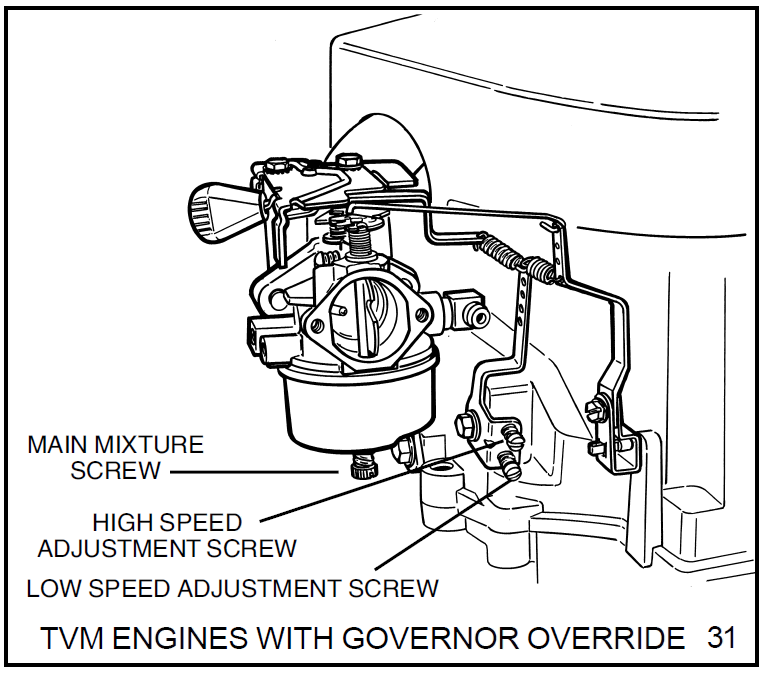 Briggs And Stratton Carburetor Linkage And Governor Diagram Review
