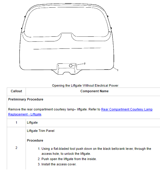 The Liftgate On My 2010 Cadillac Srx Wont Open  Changed