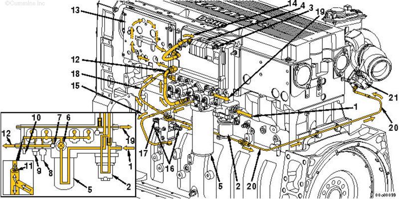 2008 cummins isx dies intermittently  Fuel pressures appear