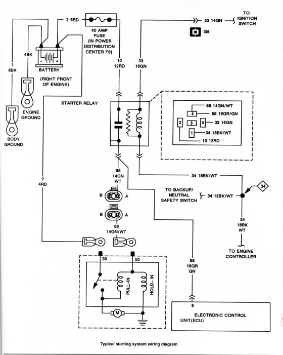 1989 Jeep Wrangler Starter Relay Wiring - DIY Wiring Diagrams •